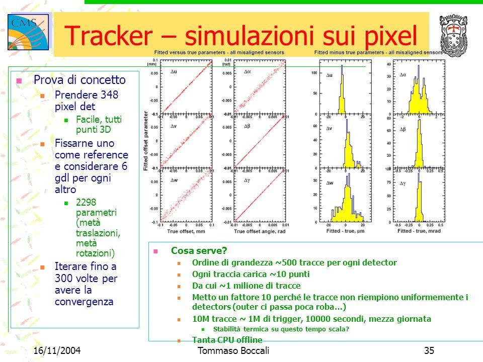 16/11/2004Tommaso Boccali35 Tracker – simulazioni sui pixel Prova di concetto Prendere 348 pixel det Facile, tutti punti 3D Fissarne uno come reference e considerare 6 gdl per ogni altro 2298 parametri (metà traslazioni, metà rotazioni) Iterare fino a 300 volte per avere la convergenza Cosa serve.