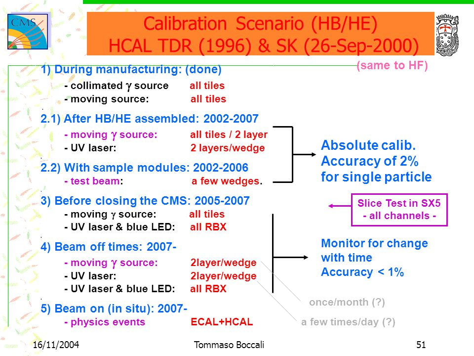 16/11/2004Tommaso Boccali51 Calibration Scenario (HB/HE) HCAL TDR (1996) & SK (26-Sep-2000) 1) During manufacturing: (done) - collimated  source all tiles - moving source: all tiles.