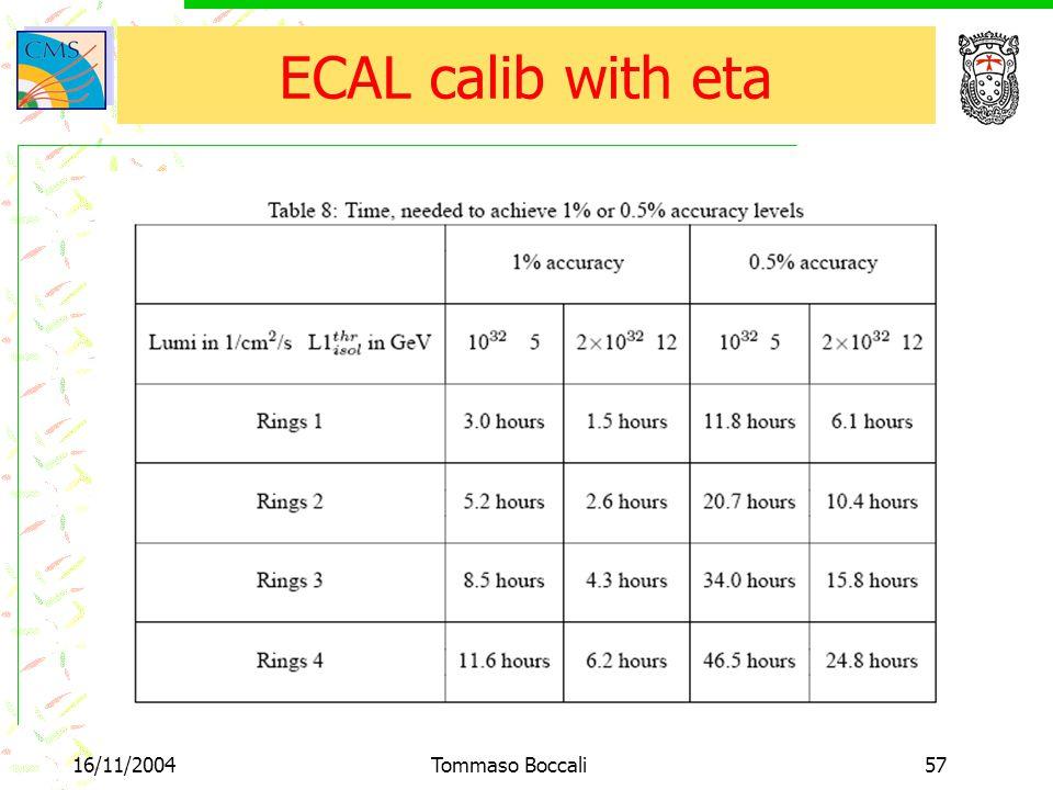 16/11/2004Tommaso Boccali57 ECAL calib with eta