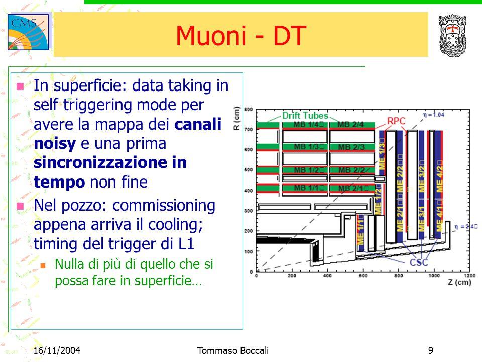 16/11/2004Tommaso Boccali9 Muoni - DT In superficie: data taking in self triggering mode per avere la mappa dei canali noisy e una prima sincronizzazi