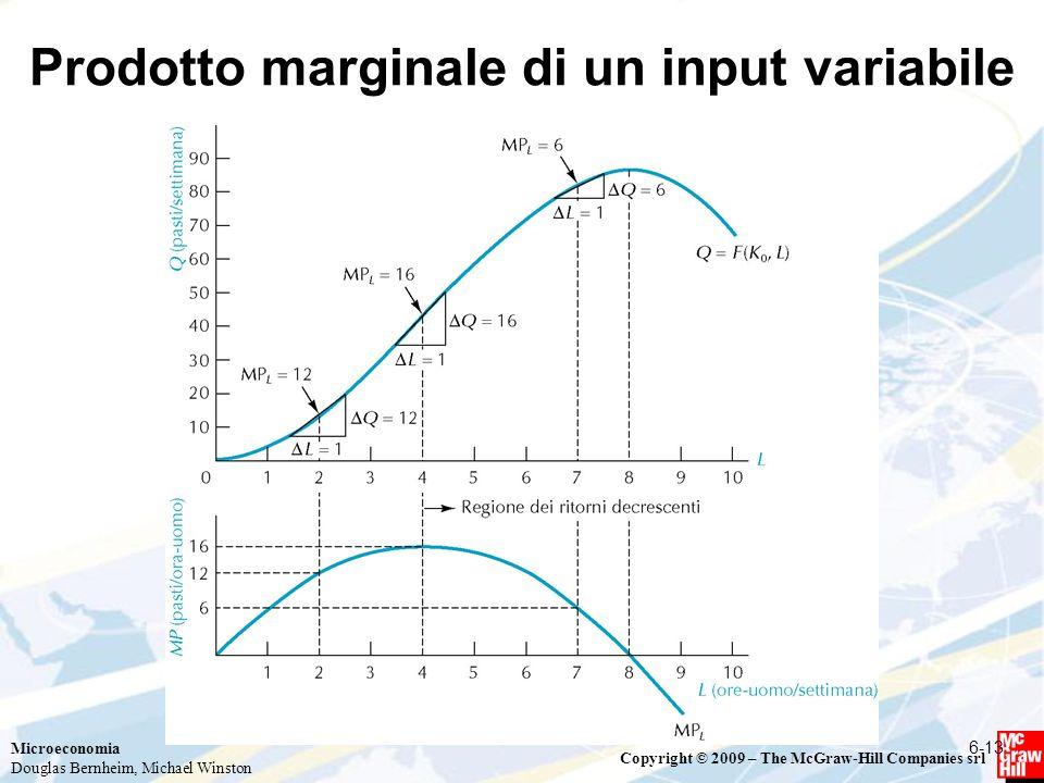 Microeconomia Douglas Bernheim, Michael Winston Copyright © 2009 – The McGraw-Hill Companies srl Prodotto marginale di un input variabile 6-13