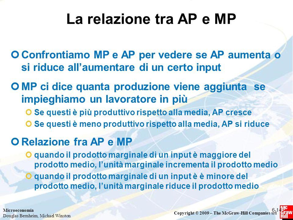 Microeconomia Douglas Bernheim, Michael Winston Copyright © 2009 – The McGraw-Hill Companies srl La relazione tra AP e MP Confrontiamo MP e AP per ved