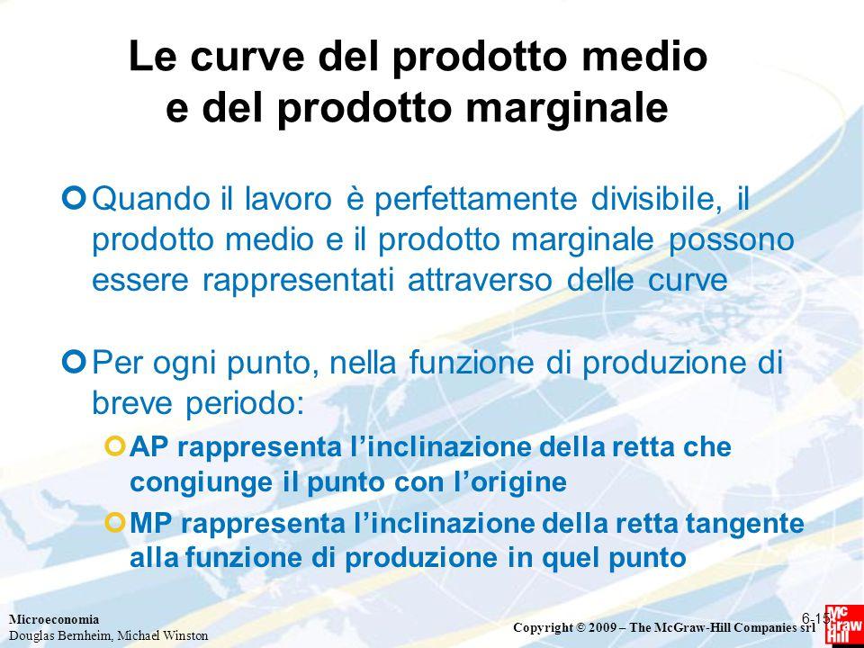 Microeconomia Douglas Bernheim, Michael Winston Copyright © 2009 – The McGraw-Hill Companies srl Le curve del prodotto medio e del prodotto marginale