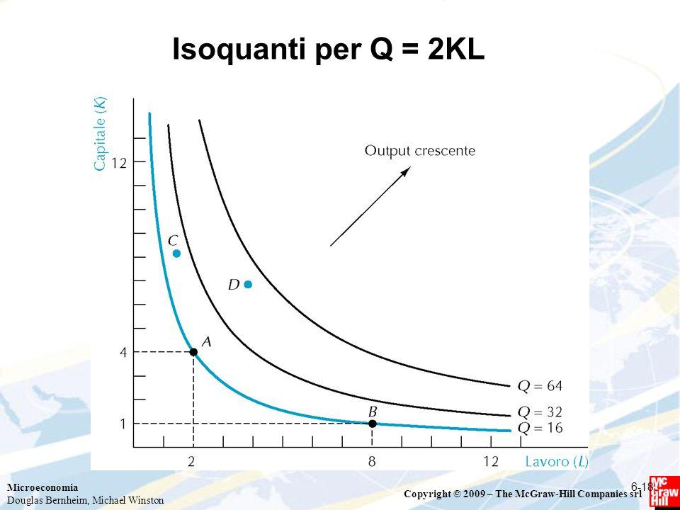 Microeconomia Douglas Bernheim, Michael Winston Copyright © 2009 – The McGraw-Hill Companies srl Isoquanti per Q = 2KL 6-18