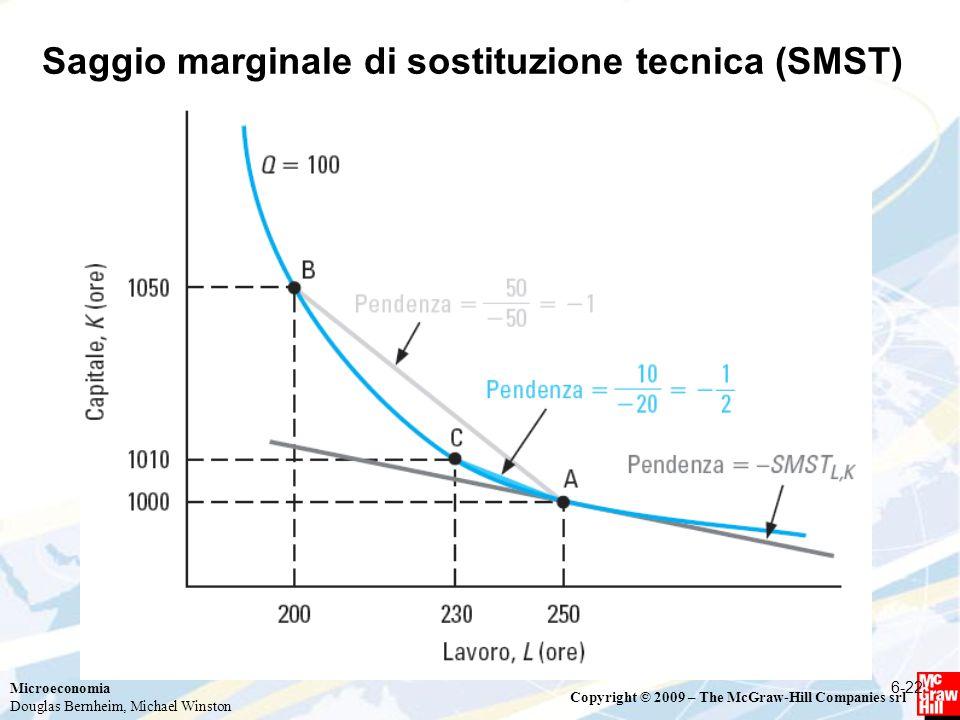 Microeconomia Douglas Bernheim, Michael Winston Copyright © 2009 – The McGraw-Hill Companies srl Saggio marginale di sostituzione tecnica (SMST) 6-22