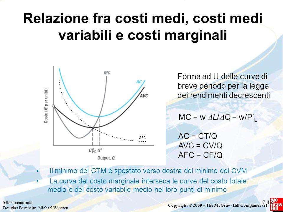 Microeconomia Douglas Bernheim, Michael Winston Copyright © 2009 – The McGraw-Hill Companies srl Relazione fra costi medi, costi medi variabili e cost