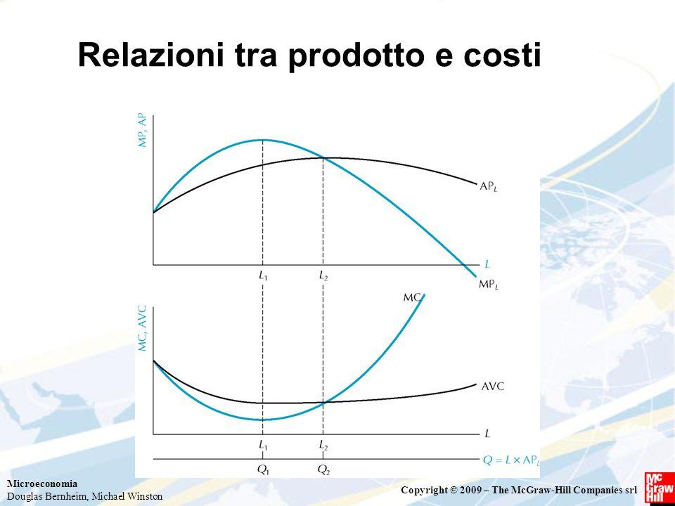 Microeconomia Douglas Bernheim, Michael Winston Copyright © 2009 – The McGraw-Hill Companies srl Relazioni tra prodotto e costi