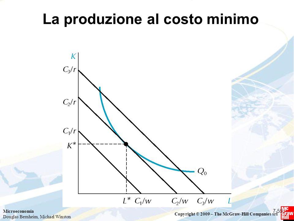 Microeconomia Douglas Bernheim, Michael Winston Copyright © 2009 – The McGraw-Hill Companies srl La produzione al costo minimo 7-55