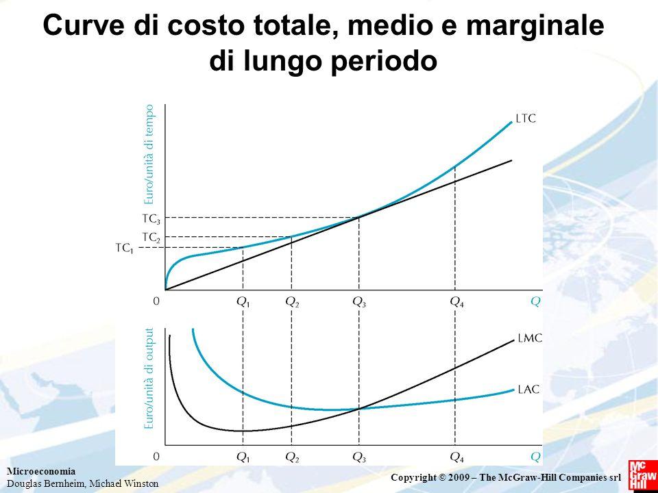 Microeconomia Douglas Bernheim, Michael Winston Copyright © 2009 – The McGraw-Hill Companies srl Curve di costo totale, medio e marginale di lungo per