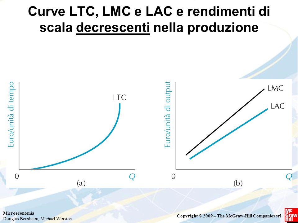 Microeconomia Douglas Bernheim, Michael Winston Copyright © 2009 – The McGraw-Hill Companies srl Curve LTC, LMC e LAC e rendimenti di scala decrescent