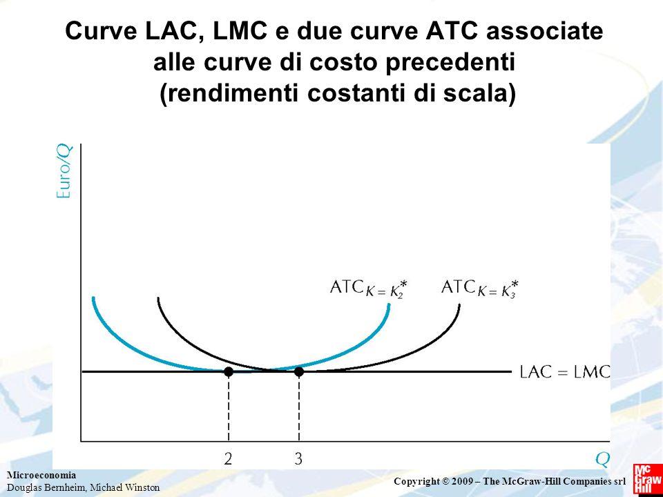 Microeconomia Douglas Bernheim, Michael Winston Copyright © 2009 – The McGraw-Hill Companies srl Curve LAC, LMC e due curve ATC associate alle curve d