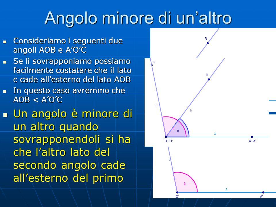 Angoli congruenti Consideriamo i seguenti due angoli AOB e A'O'C Consideriamo i seguenti due angoli AOB e A'O'C Se li sovrapponiamo possiamo facilmente costatare che il lato c coincide col lato b Se li sovrapponiamo possiamo facilmente costatare che il lato c coincide col lato b Perciò si ha che AOB = A'O'C Perciò si ha che AOB = A'O'C Un angolo è congruente ( cioè ha la stessa ampiezza) di un altro quando sovrapponendoli si ha che l'altro lato del secondo angolo coincide col suo omologo del primo Un angolo è congruente ( cioè ha la stessa ampiezza) di un altro quando sovrapponendoli si ha che l'altro lato del secondo angolo coincide col suo omologo del primo