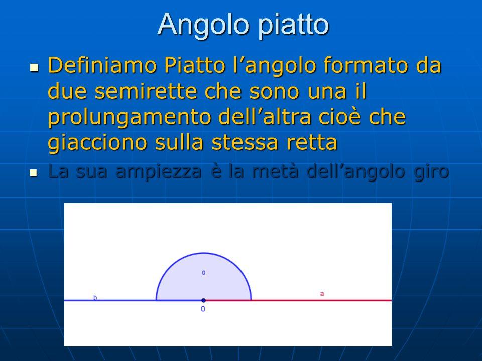 Angolo Retto Prendiamo un angolo piatto e tracciamo la sua bisettrice Tale bisettrice divide l'angolo in due parti uguali Definiamo retto ciascuno di questi angoli aventi ampiezza pari alla metà dell'angolo piatto