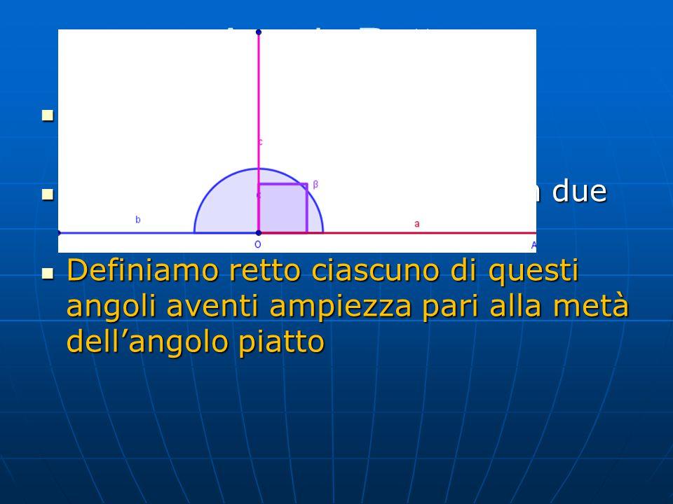 Angoli acuti Un angolo si dice acuto se la sua ampiezza è minore di quella di un angolo retto Angolo acuto