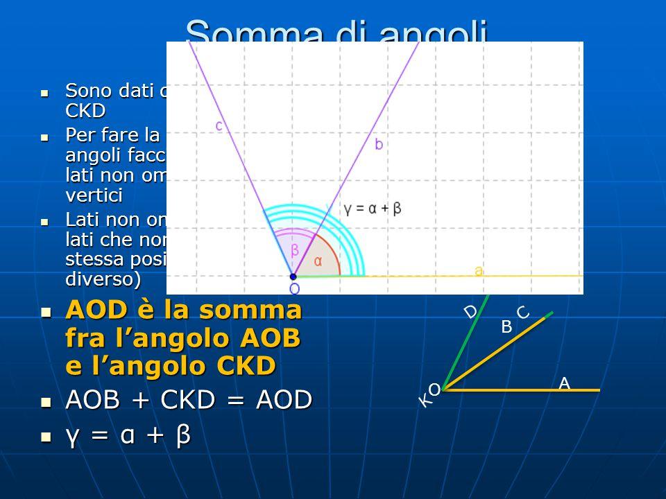 Differenza di angoli Sono dati due angoli AOB e CKD Per fare la differenza di due angoli faccio coincidere i lati omologhi e i due vertici Lati omologhi: sono lati che occupano la stessa posizione (stesso colore nella figura) DOB è la differenza fra l'angolo AOB e l'angolo CKD AOB – CKD = DOB γ = α - β A O B C K D A O B C K D