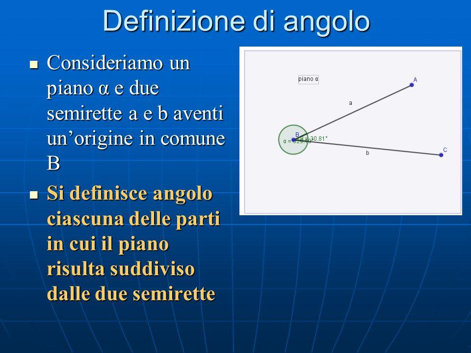 Elementi di un angolo Consideriamo l'angolo mostrato in figura Definiamo vertice il punto di origine delle due semirette a e b sono i lati dell'angolo α è l'ampiezza dell'angolo ed è l'unica dimensione che lo caratterizza