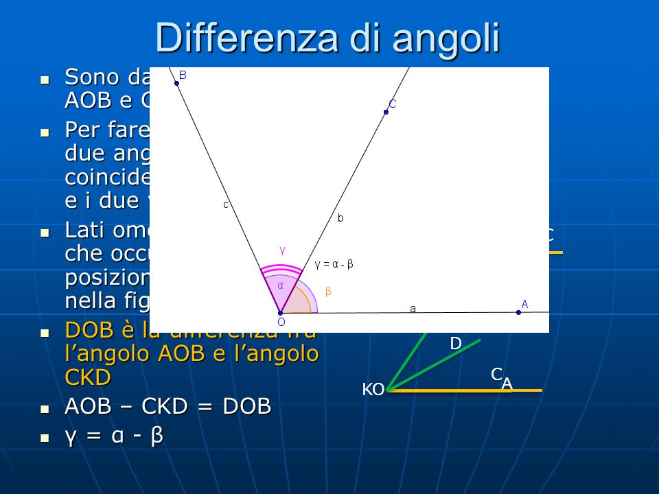 Sottomultipli di angoli Prendiamo l'angolo AOB e dividiamolo in tre parti uguali Prendiamo l'angolo AOB e dividiamolo in tre parti uguali Com'è l'angolo AOC rispetto all'angolo AOB.