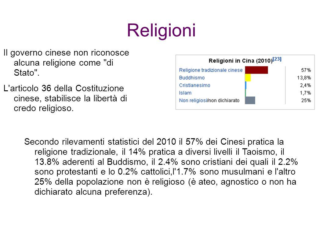 Religioni Il governo cinese non riconosce alcuna religione come