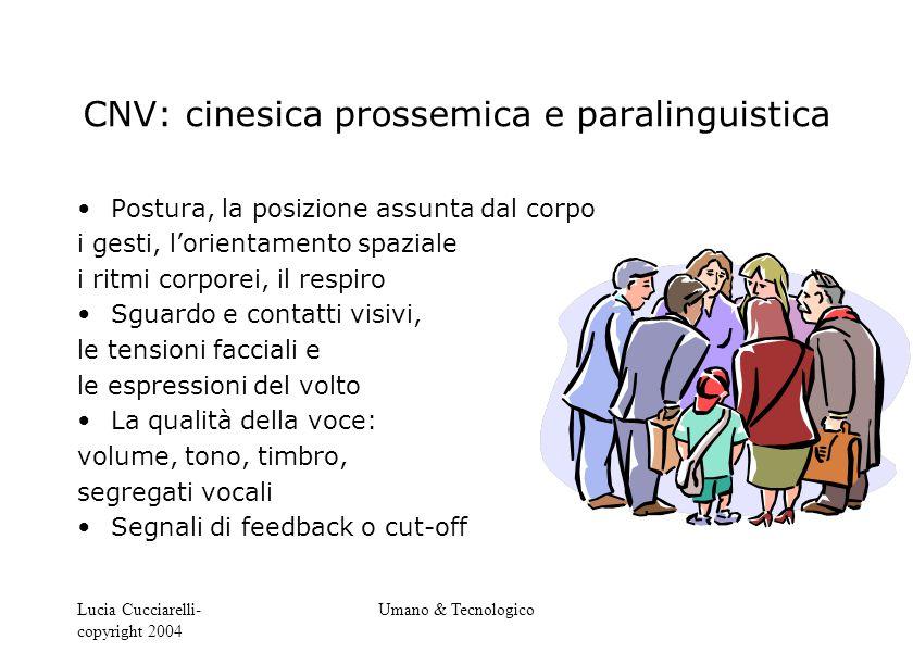 Lucia Cucciarelli- copyright 2004 Umano & Tecnologico CNV: cinesica prossemica e paralinguistica Postura, la posizione assunta dal corpo i gesti, l'or