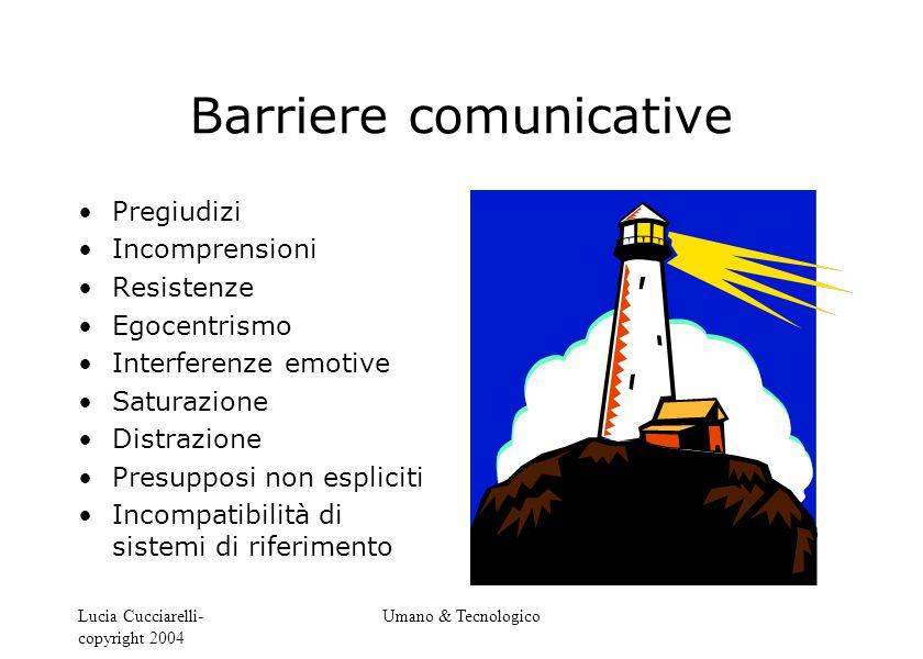 Lucia Cucciarelli- copyright 2004 Umano & Tecnologico Barriere comunicative Pregiudizi Incomprensioni Resistenze Egocentrismo Interferenze emotive Sat