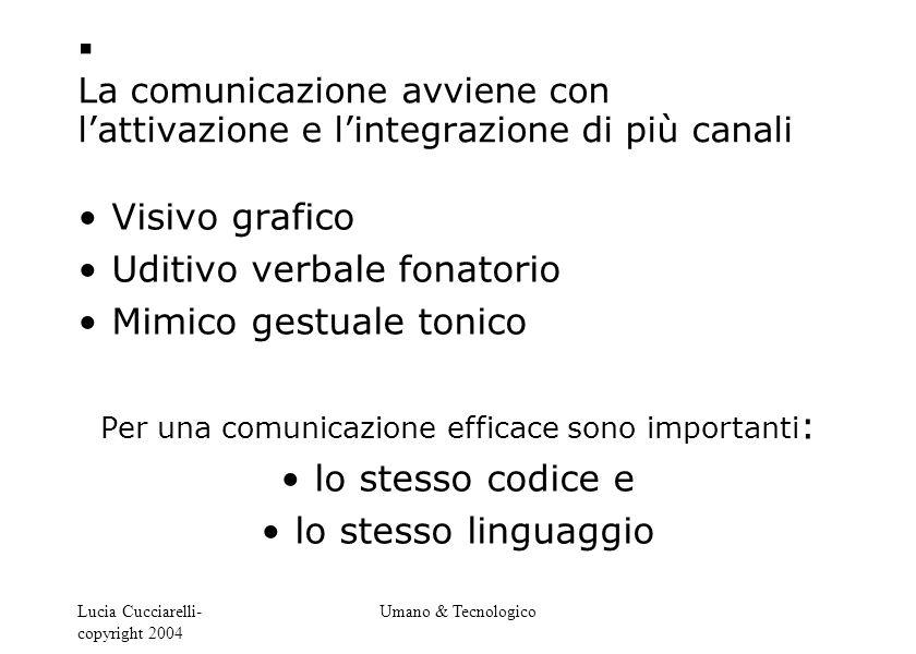 Lucia Cucciarelli- copyright 2004 Umano & Tecnologico  La comunicazione avviene con l'attivazione e l'integrazione di più canali Visivo grafico Uditi