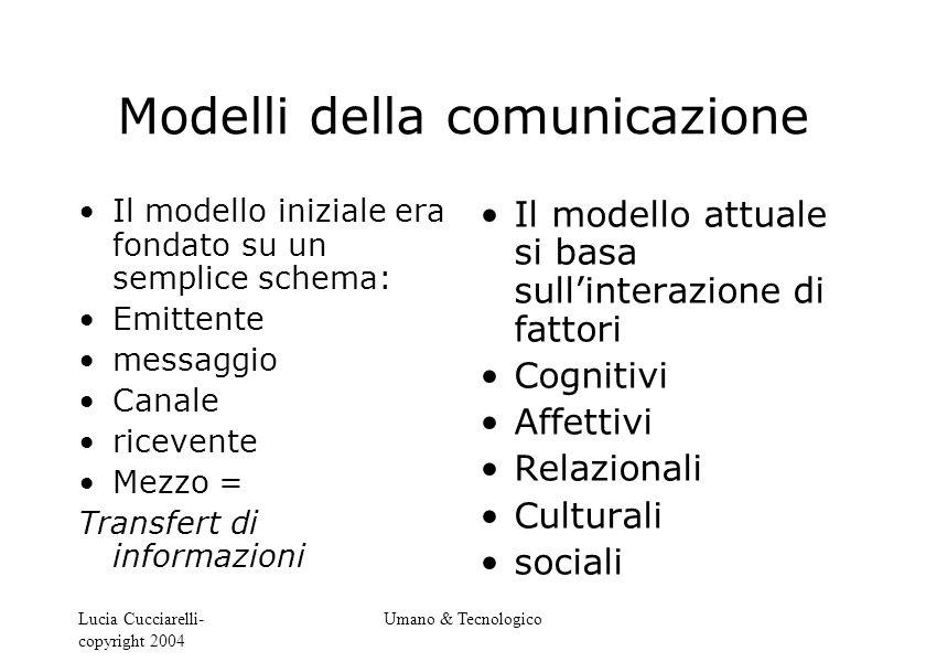 Lucia Cucciarelli- copyright 2004 Umano & Tecnologico Modelli della comunicazione Il modello iniziale era fondato su un semplice schema: Emittente mes