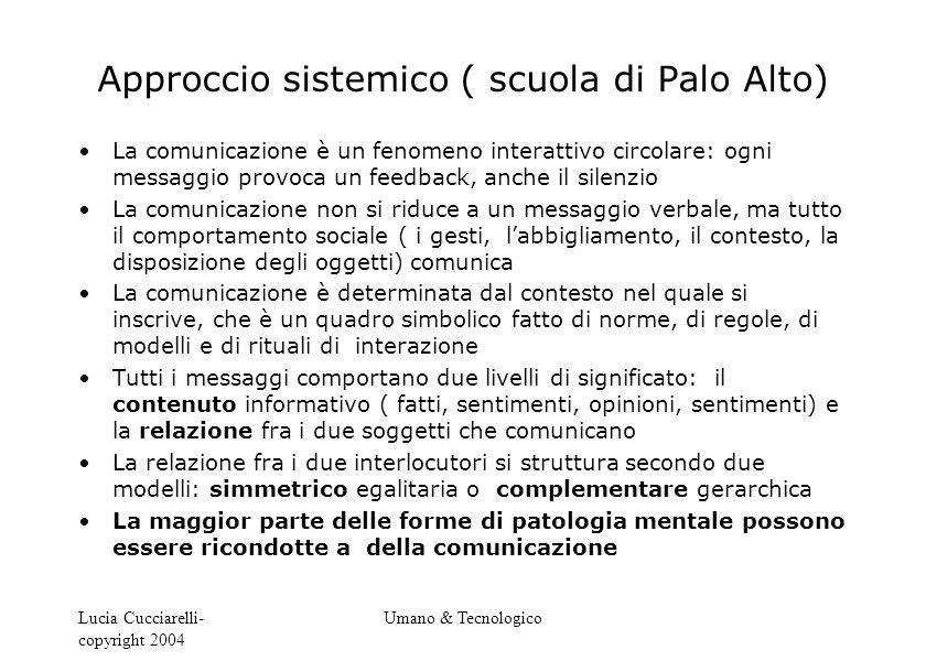 Lucia Cucciarelli- copyright 2004 Umano & Tecnologico Approccio sistemico ( scuola di Palo Alto) La comunicazione è un fenomeno interattivo circolare:
