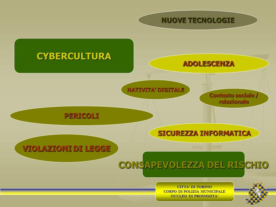 CITTA' DI TORINO CORPO DI POLIZIA MUNICIPALE NUCLEO DI PROSSIMITA' NUOVE TECNOLOGIE CYBERCULTURA PERICOLI NATIVITA' DIGITALE ADOLESCENZA Contesto sociale / relazionale SICUREZZA INFORMATICA VIOLAZIONI DI LEGGE CONSAPEVOLEZZA DEL RISCHIO