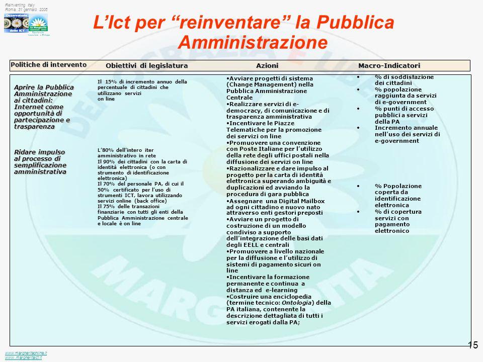 "Dipartimento Innovazione e Sviluppo www.margheritaonline.it www.,margheritaict.it Reinventing Italy Roma, 31 gennaio 2006 15 L'Ict per ""reinventare"" l"