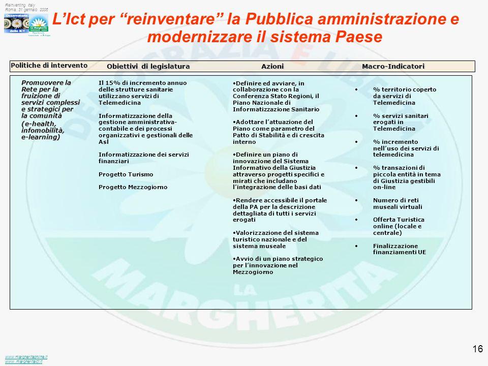 "Dipartimento Innovazione e Sviluppo www.margheritaonline.it www.,margheritaict.it Reinventing Italy Roma, 31 gennaio 2006 16 L'Ict per ""reinventare"" l"