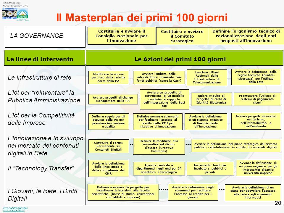 Dipartimento Innovazione e Sviluppo www.margheritaonline.it www.,margheritaict.it Reinventing Italy Roma, 31 gennaio 2006 20 Il Masterplan dei primi 100 giorni Le infrastrutture di rete L'Ict per reinventare la Pubblica Amministrazione L'Ict per la Competitività delle Imprese L'Innovazione e lo sviluppo nel mercato dei contenuti digitali in Rete Il Technology Transfer I Giovani, la Rete, i Diritti Digitali Le linee di intervento Modificare le norme per l'uso della rete da parte della PA Le Azioni dei primi 100 giorni Avviare l'utilizzo delle infrastrutture finanziate con fondi pubblici (come la Garr) Lanciare i Piani Regionali delle Infrastrutture di Telecomunicazione Avviare la definizione delle regole tecniche (qualità, sicurezza) per l'utilizzo della rete Avviare progetti di change management nella PA Avviare un progetto di costruzione di un modello condiviso a supporto dell'integrazione delle Basi dati Ridare impulso al progetto di carta di Identità Elettronica Promuovere l'utilizzo di sistemi di pagamento sicuri Definire regole per gli acquisti della PA per premiare innovazione e qualità Definire norme e strumenti per facilitare l'accesso al credito delle PMI per iniziative di innovazione Avviare la definizione di un sistema organico di finanziamento all'innovazione Avviare progetti innovativi nel turismo, nell'infomobilitàò, e nell'ambiente Costituire il Forum Permanente sui Contenuti Digitali Definire le modifiche alla normativa sul diritto d'autore (Creative Commons) Avviare la definizione del piano strategico del sistema pubblico radiotelevisivo in ambito di contenuti digitali Avviare la definizione delle linee guida e delle competenze del CNR Agenzia centrale e dipartimenti negli enti per IP scientifico e tecnologico Incremento fondi per incubators pubblici e privati Avviare la definizione di un piano organico per gli interscambi didattici università-imprese Definire e avviare un progetto per incentivare le iscrizioni alle facoltà scientifiche (borse di st