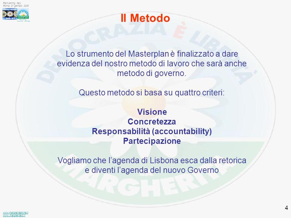 Dipartimento Innovazione e Sviluppo www.margheritaonline.it www.,margheritaict.it Reinventing Italy Roma, 31 gennaio 2006 4 Il Metodo Lo strumento del Masterplan è finalizzato a dare evidenza del nostro metodo di lavoro che sarà anche metodo di governo.