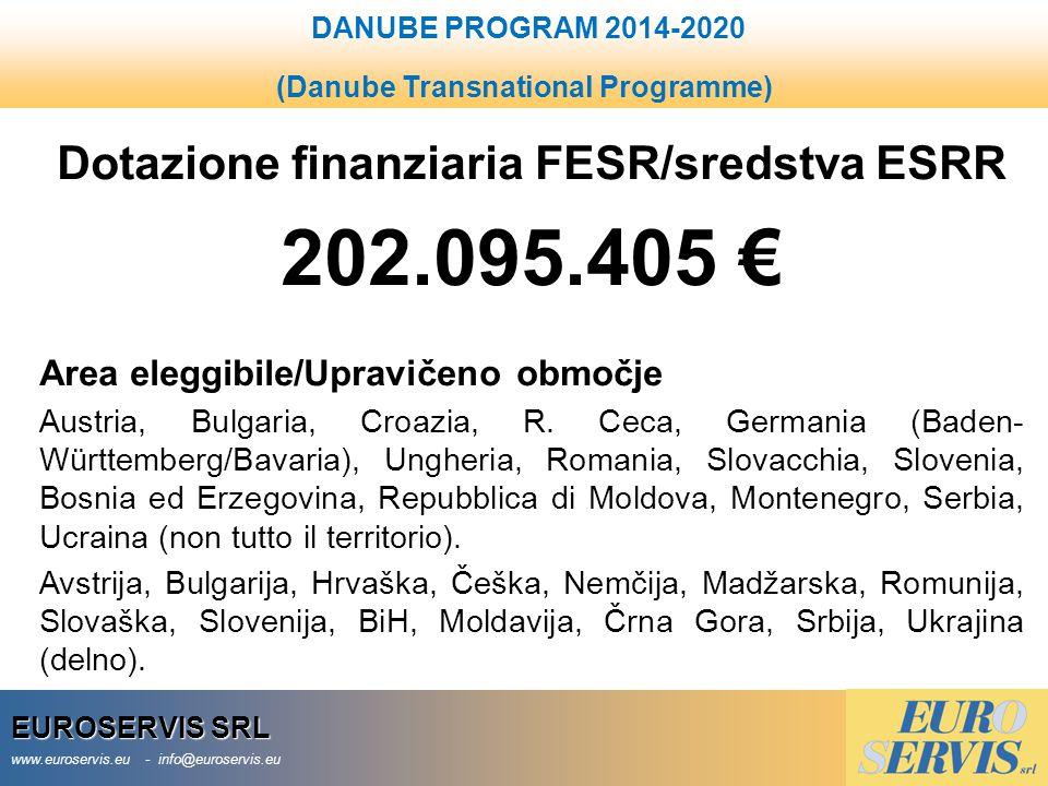 EUROSERVIS SRL www.euroservis.eu - info@euroservis.eu Dotazione finanziaria FESR/sredstva ESRR 202.095.405 € Area eleggibile/Upravičeno območje Austria, Bulgaria, Croazia, R.