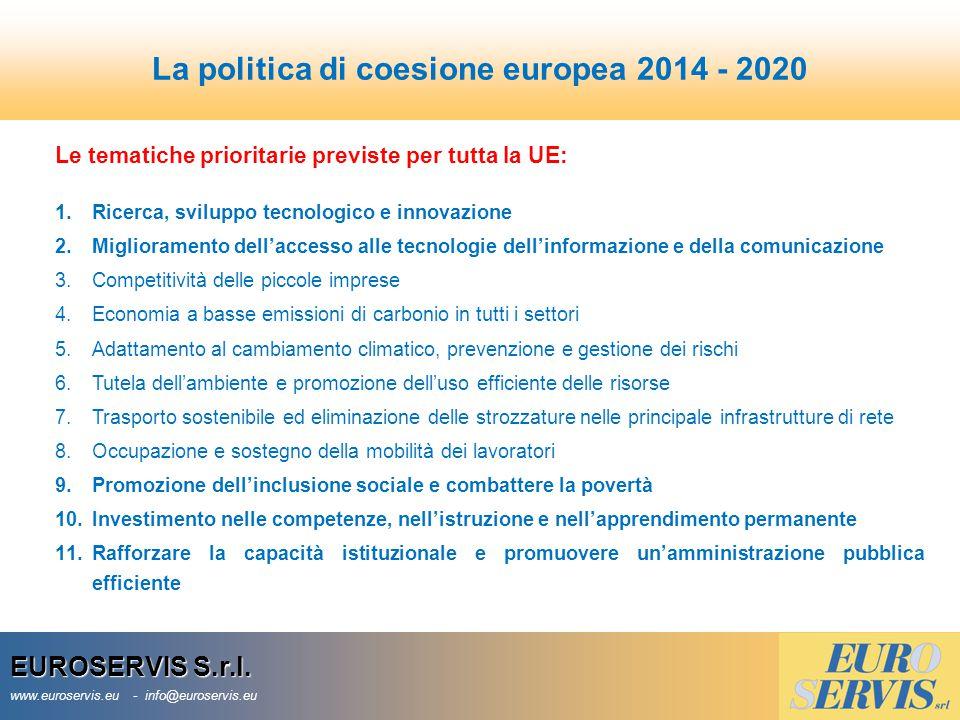 EUROSERVIS S.r.l. www.euroservis.eu - info@euroservis.eu Le tematiche prioritarie previste per tutta la UE: 1.Ricerca, sviluppo tecnologico e innovazi