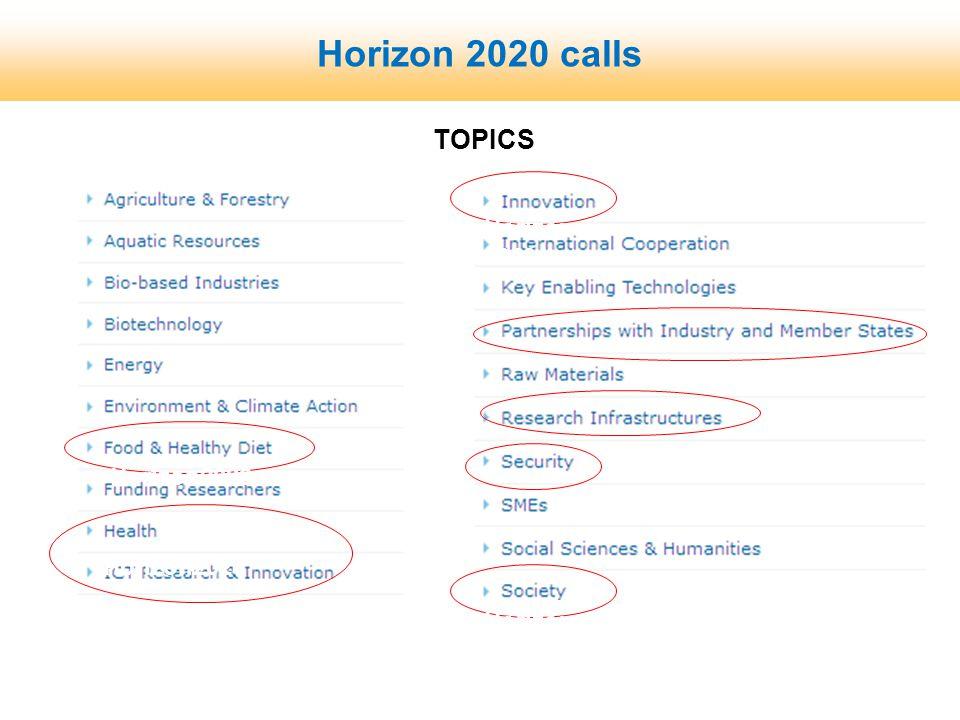 TOPICS Horizon2020 Horizon 2020 calls