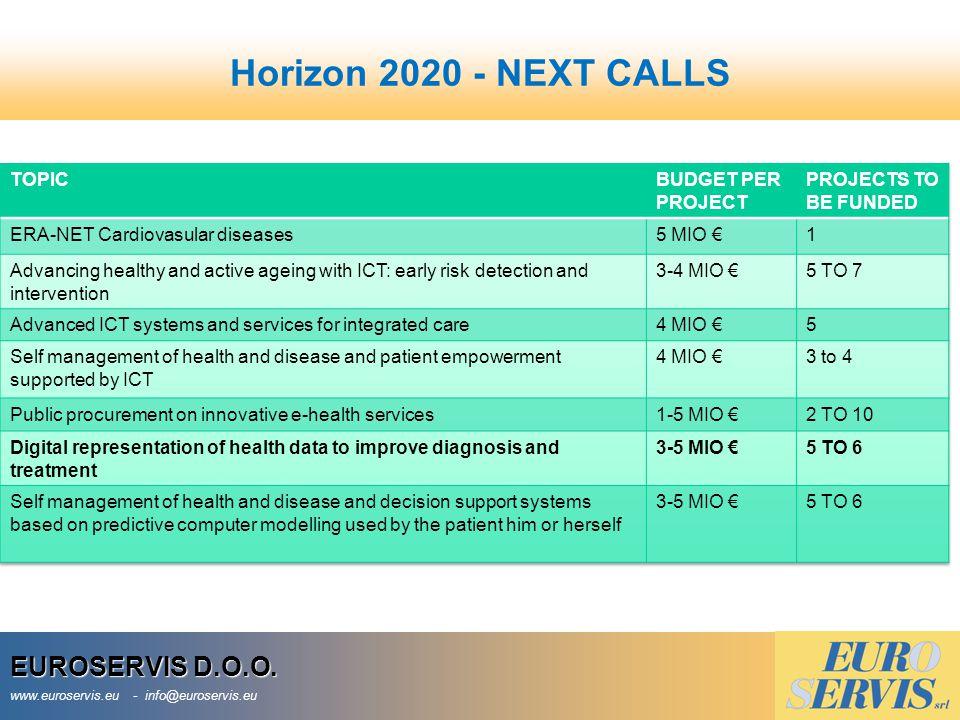 EUROSERVIS D.O.O. www.euroservis.eu - info@euroservis.eu Horizon 2020 - NEXT CALLS
