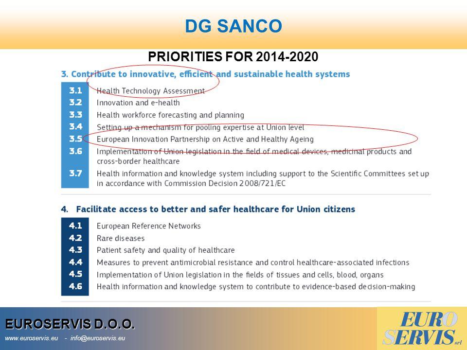 PRIORITIES FOR 2014-2020 EUROSERVIS D.O.O. www.euroservis.eu - info@euroservis.eu DG SANCO