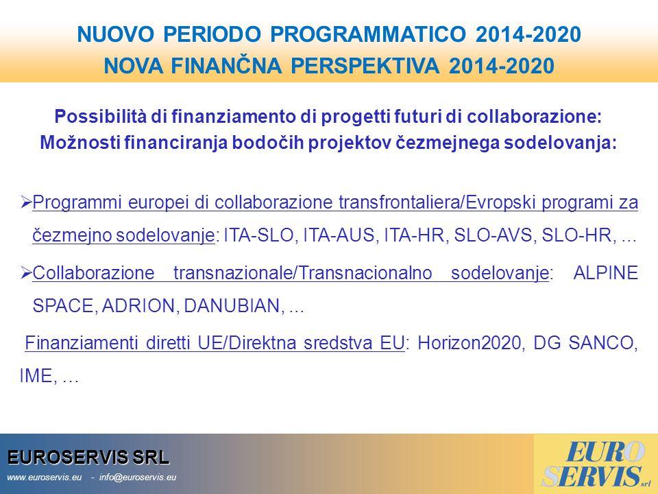 Possibilità di finanziamento di progetti futuri di collaborazione: Možnosti financiranja bodočih projektov čezmejnega sodelovanja:  Programmi europei