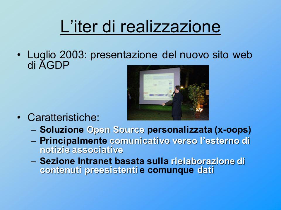 L'iter di realizzazione Luglio 2003: presentazione del nuovo sito web di AGDP Caratteristiche: Open Source –Soluzione Open Source personalizzata (x-oo