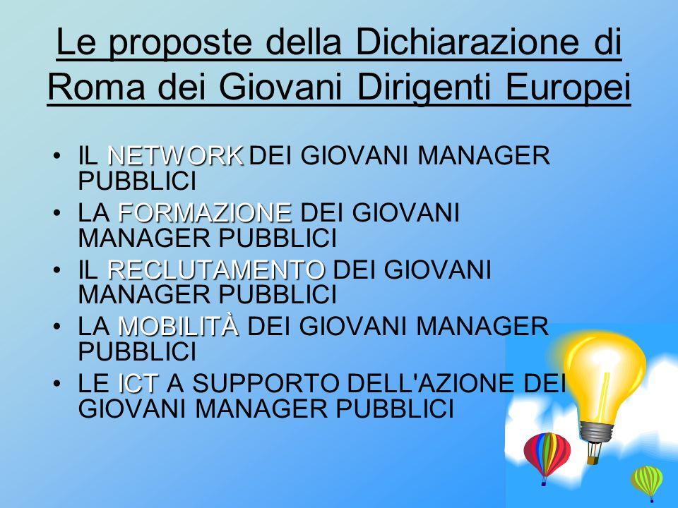 Le proposte della Dichiarazione di Roma dei Giovani Dirigenti Europei NETWORKIL NETWORK DEI GIOVANI MANAGER PUBBLICI FORMAZIONELA FORMAZIONE DEI GIOVANI MANAGER PUBBLICI RECLUTAMENTOIL RECLUTAMENTO DEI GIOVANI MANAGER PUBBLICI MOBILITÀLA MOBILITÀ DEI GIOVANI MANAGER PUBBLICI ICTLE ICT A SUPPORTO DELL AZIONE DEI GIOVANI MANAGER PUBBLICI