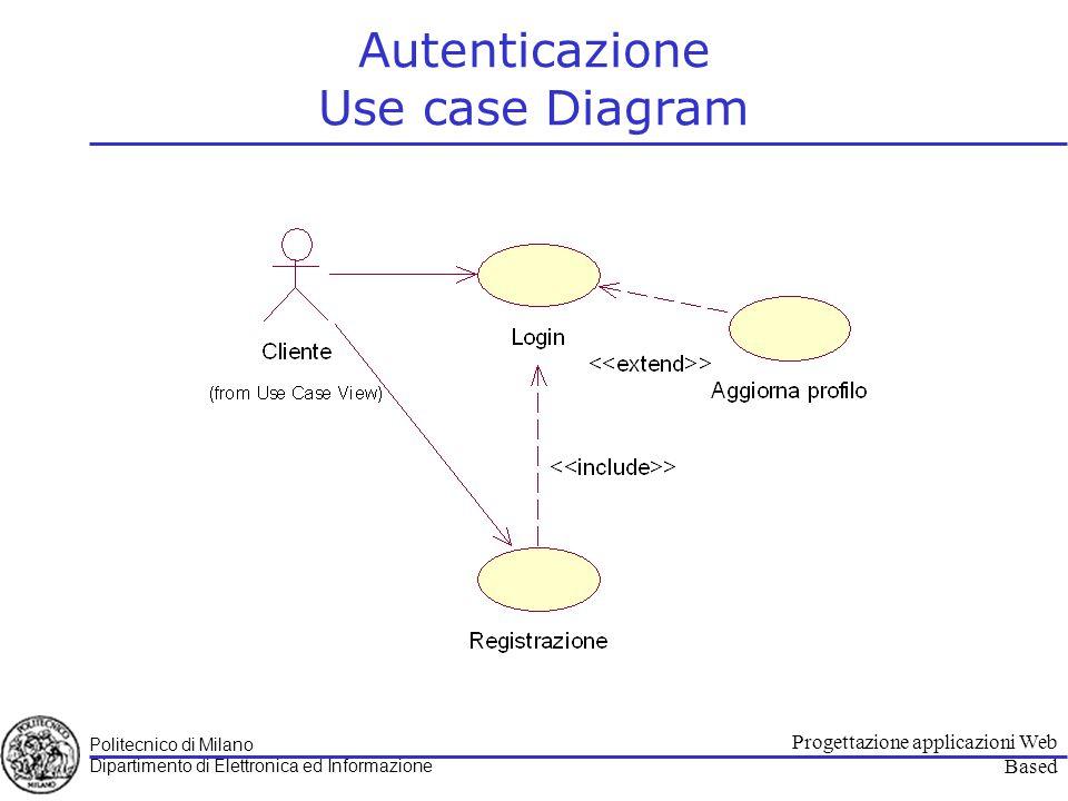 Politecnico di Milano Dipartimento di Elettronica ed Informazione Progettazione applicazioni Web Based Autenticazione Scenario principale