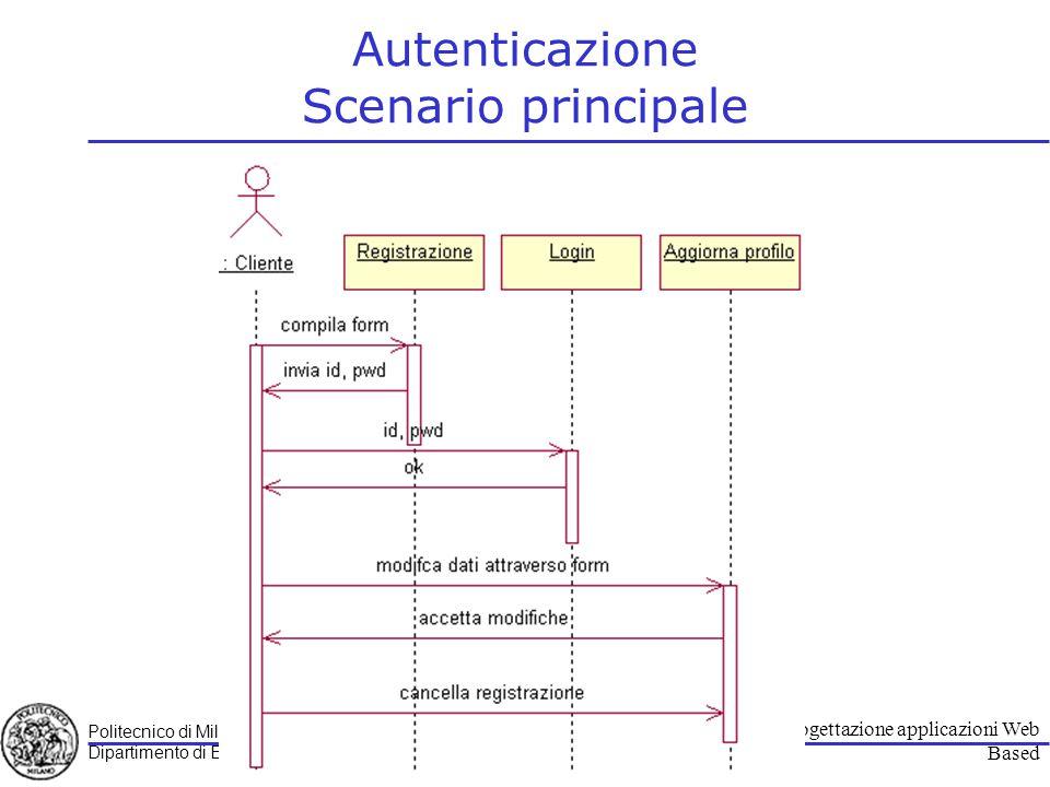 Politecnico di Milano Dipartimento di Elettronica ed Informazione Progettazione applicazioni Web Based Ordina