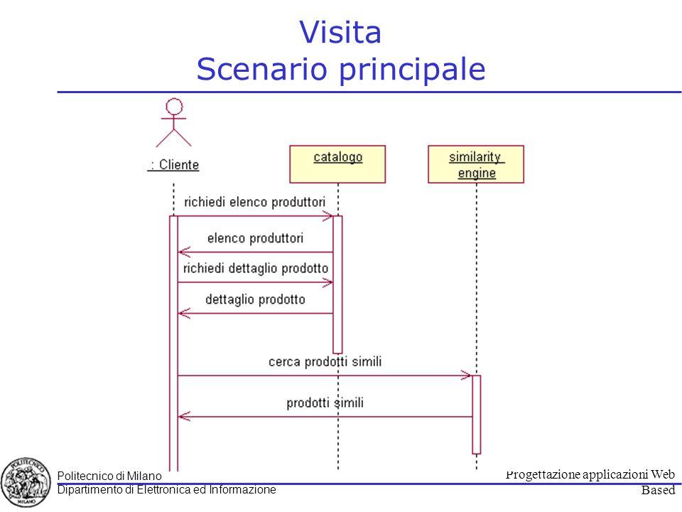 Politecnico di Milano Dipartimento di Elettronica ed Informazione Progettazione applicazioni Web Based Visita scenario alternativo 1