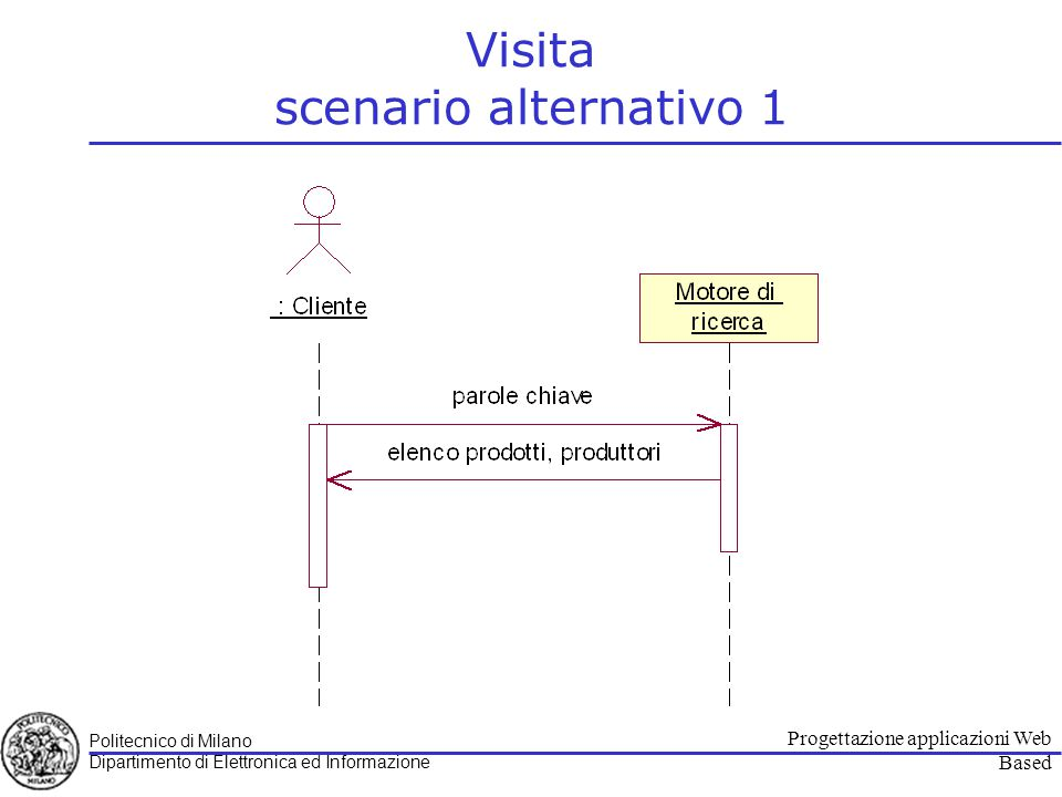 Politecnico di Milano Dipartimento di Elettronica ed Informazione Progettazione applicazioni Web Based Visita Scenario alternativo 2