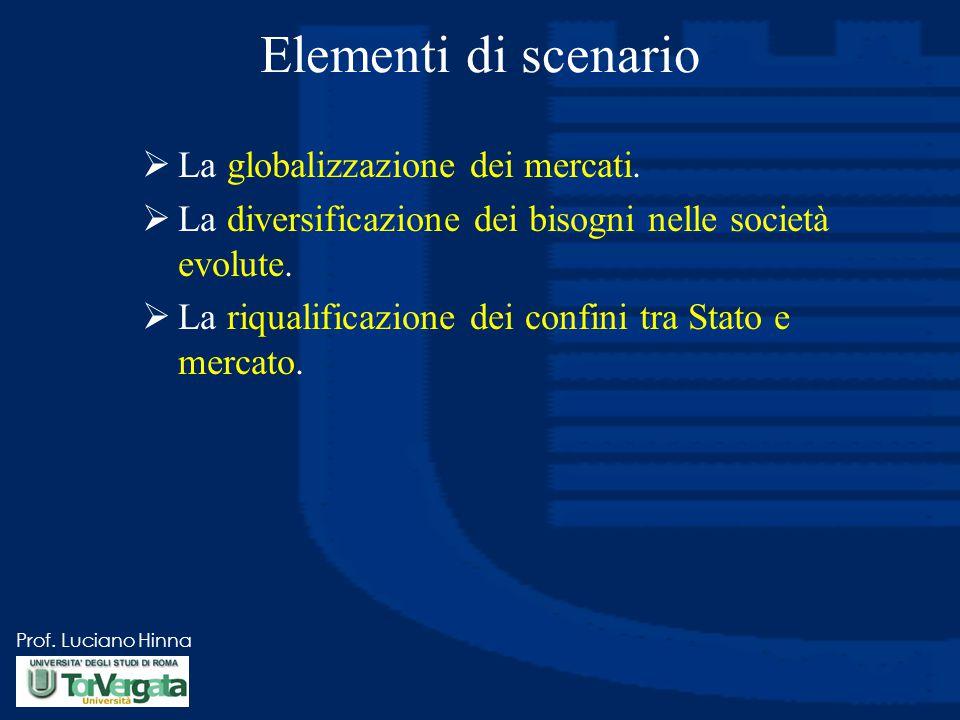 Prof. Luciano Hinna Elementi di scenario  La globalizzazione dei mercati.  La diversificazione dei bisogni nelle società evolute.  La riqualificazi