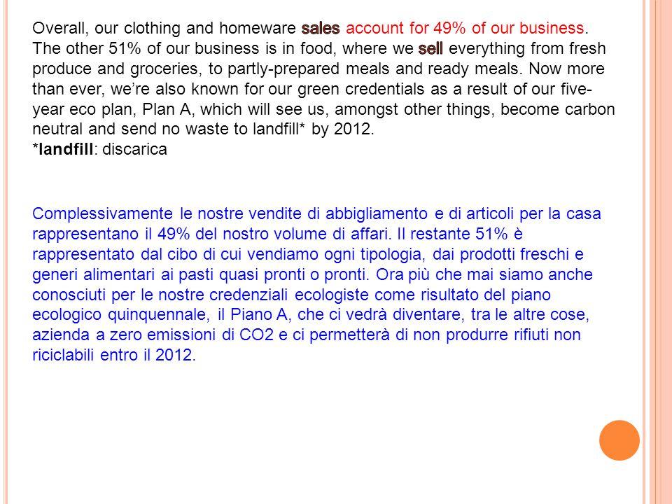 Complessivamente le nostre vendite di abbigliamento e di articoli per la casa rappresentano il 49% del nostro volume di affari.
