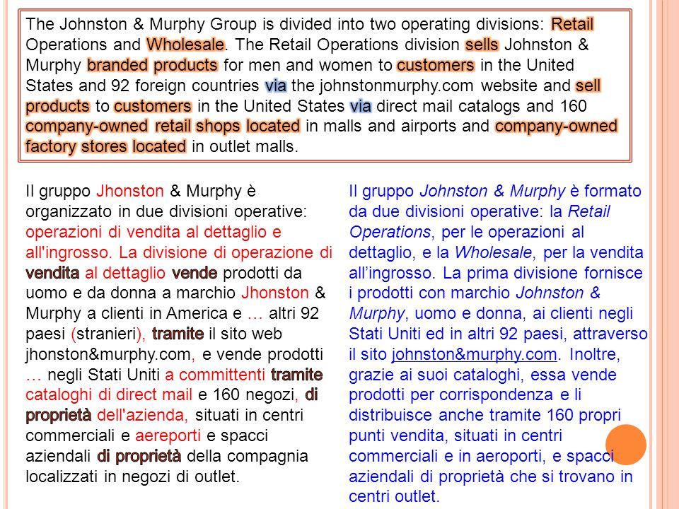 Il gruppo Johnston & Murphy è formato da due divisioni operative: la Retail Operations, per le operazioni al dettaglio, e la Wholesale, per la vendita