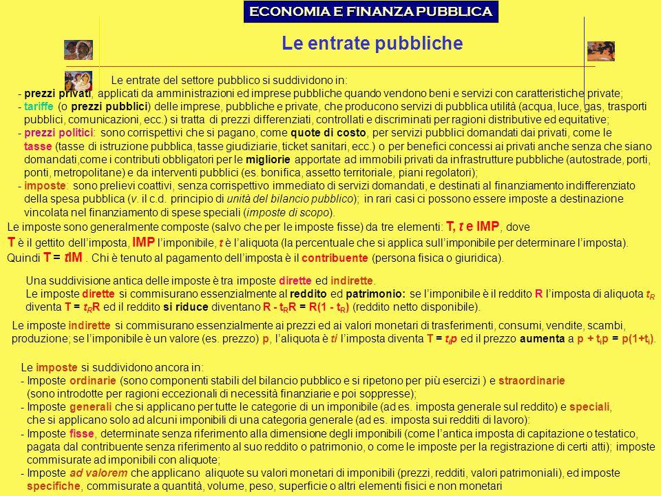 ECONOMIA E FINANZA PUBBLICA Le entrate pubbliche Le entrate del settore pubblico si suddividono in: - prezzi privati, applicati da amministrazioni ed