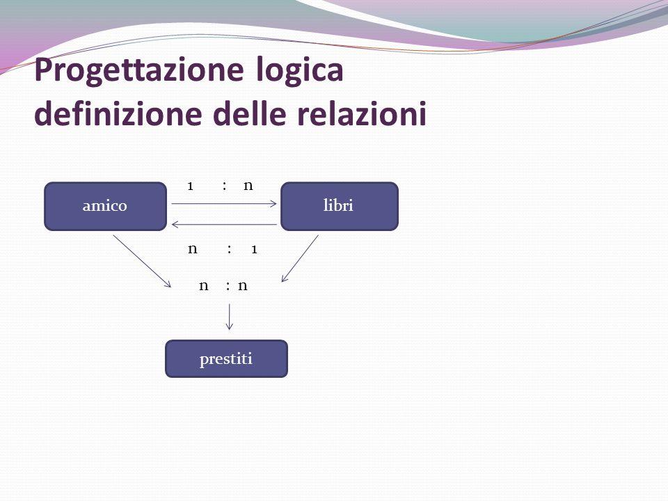 Progettazione logica definizione delle relazioni amicolibri 1 : n prestiti n : 1 n : n