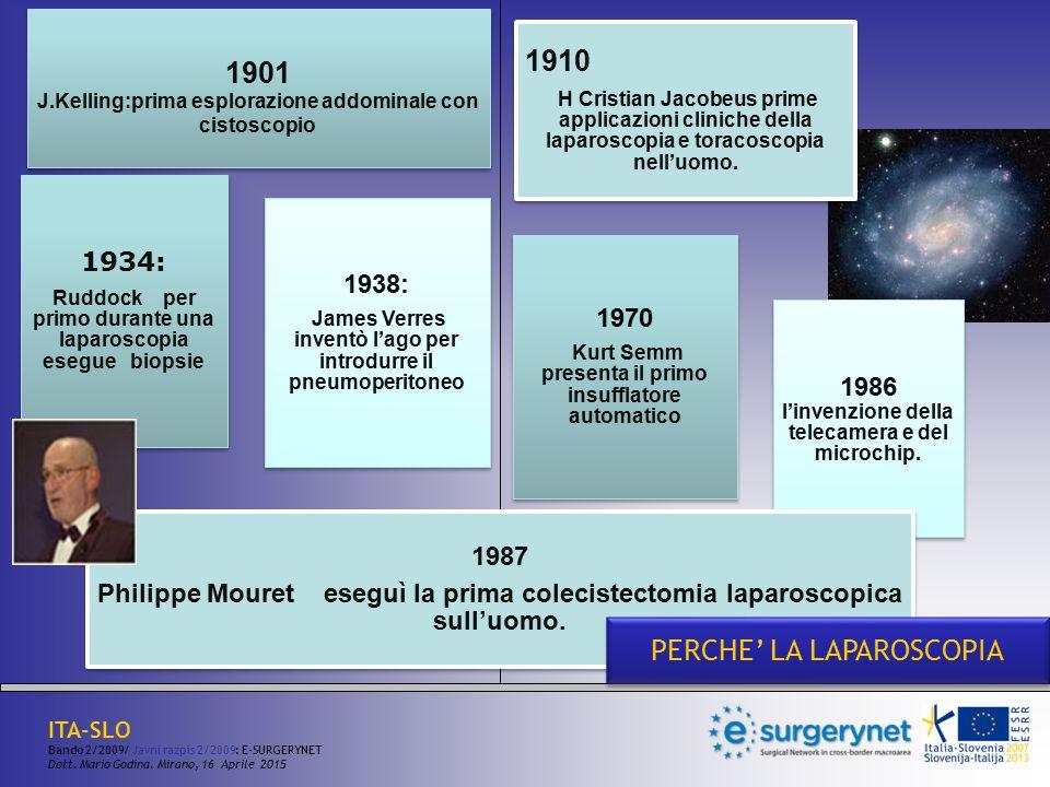 1901 J.Kelling:prima esplorazione addominale con cistoscopio 1910 H Cristian Jacobeus prime applicazioni cliniche della laparoscopia e toracoscopia ne